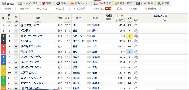 netkeiba.comの馬柱